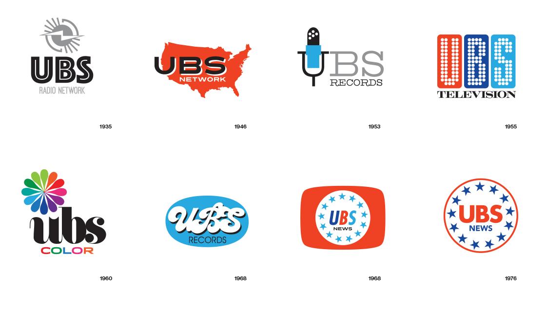 UBS_History.jpg