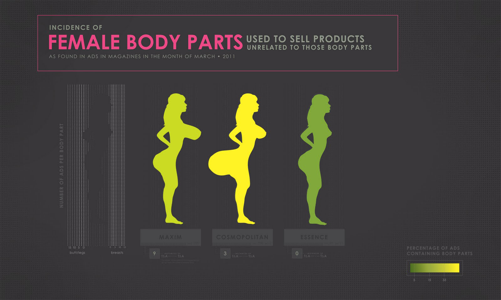 FemaleBodyParts.jpg