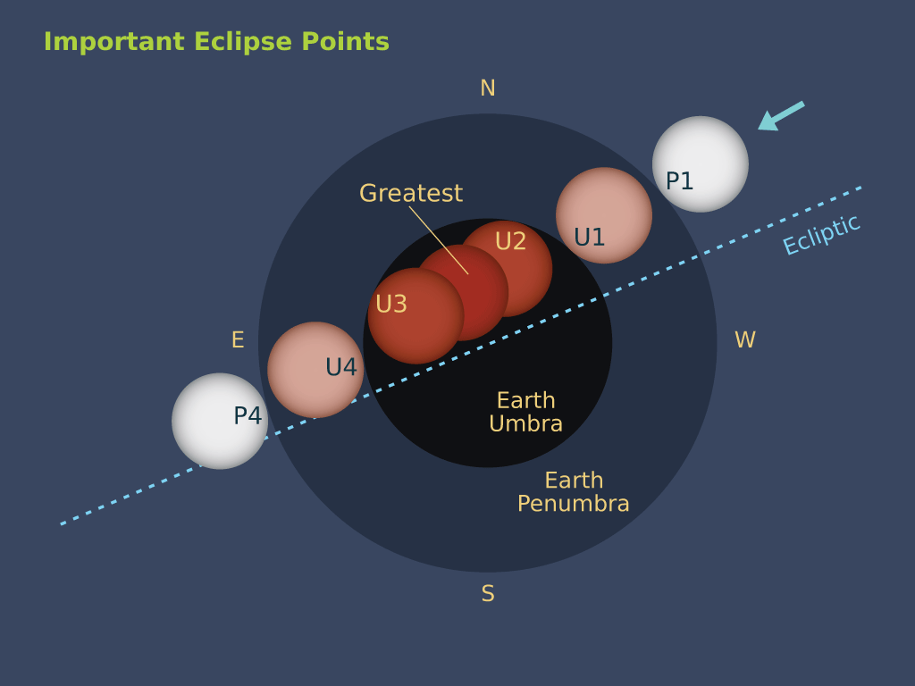 eclipsePoints.png
