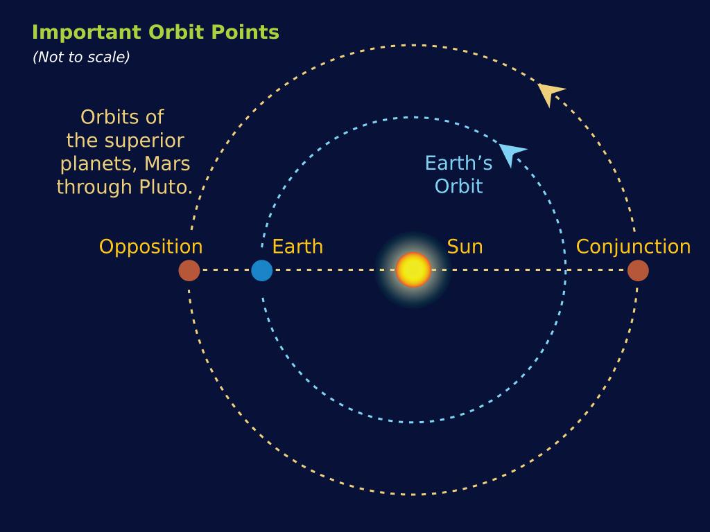 orbitPoints.png