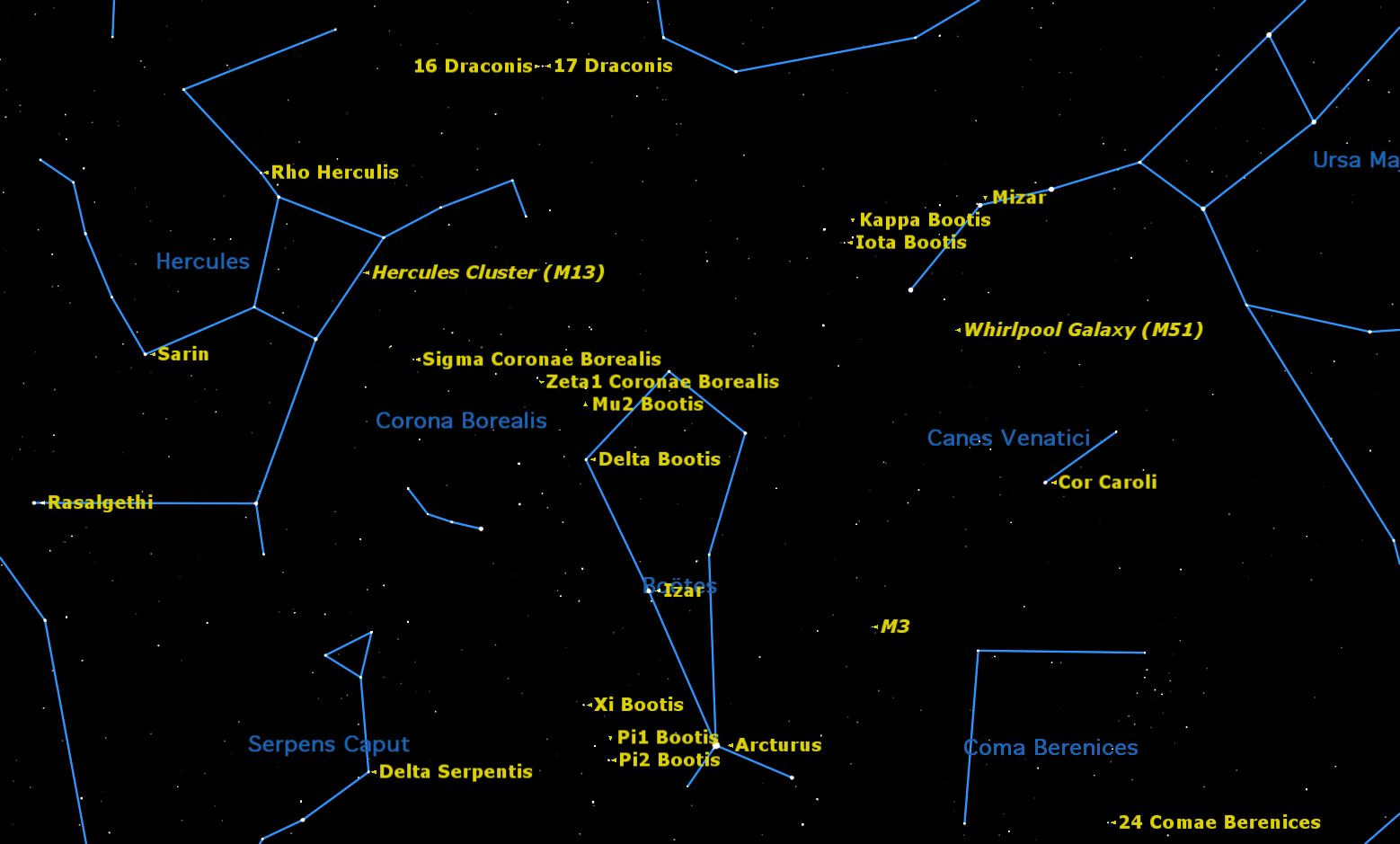 The curve of the Big Dipper's handle leads to Arcturus, the brightest star in the kite-shaped constellation of Boötes. Surrounding Boötes is an amazing variety of double stars. Credit:  Starry Night software .