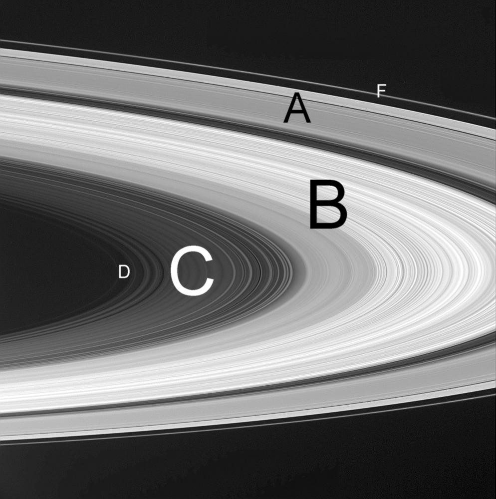 The Cassini Division separates the A and B rings.