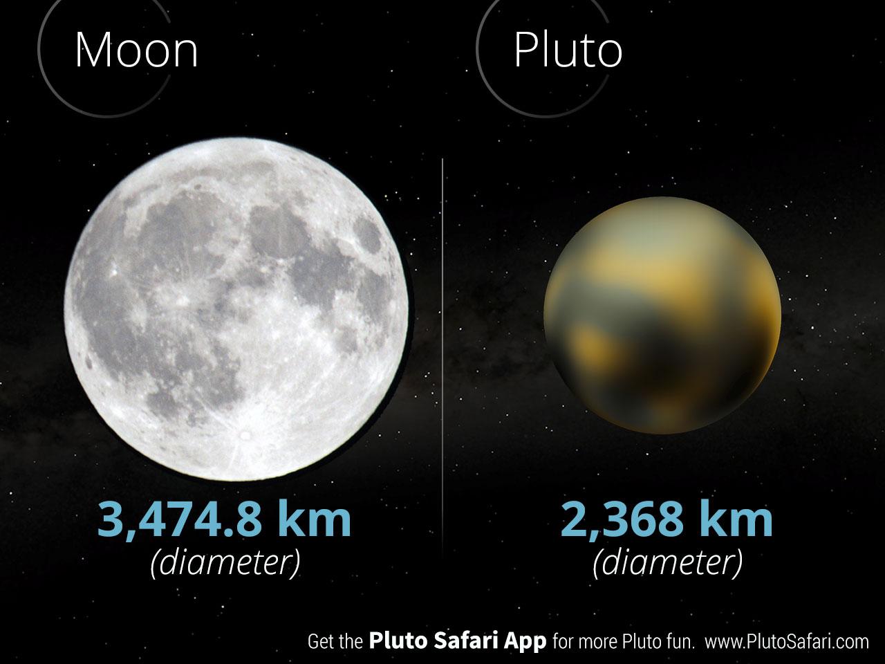 size_moon.jpg