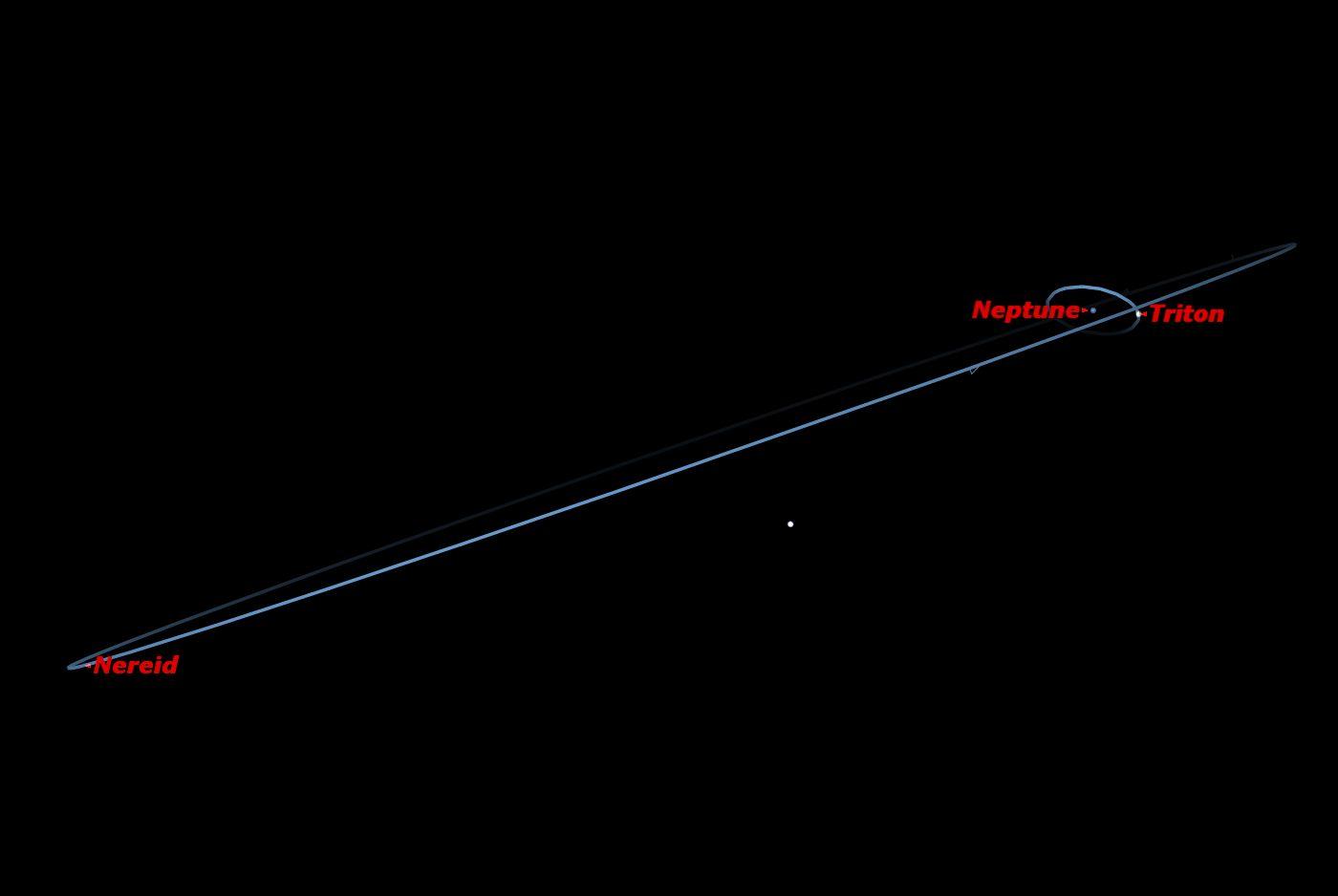 August-Neptune.jpg
