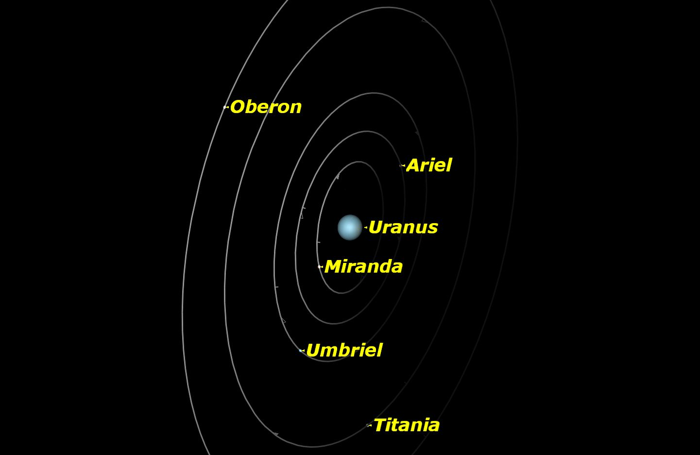 September-Uranus.jpg