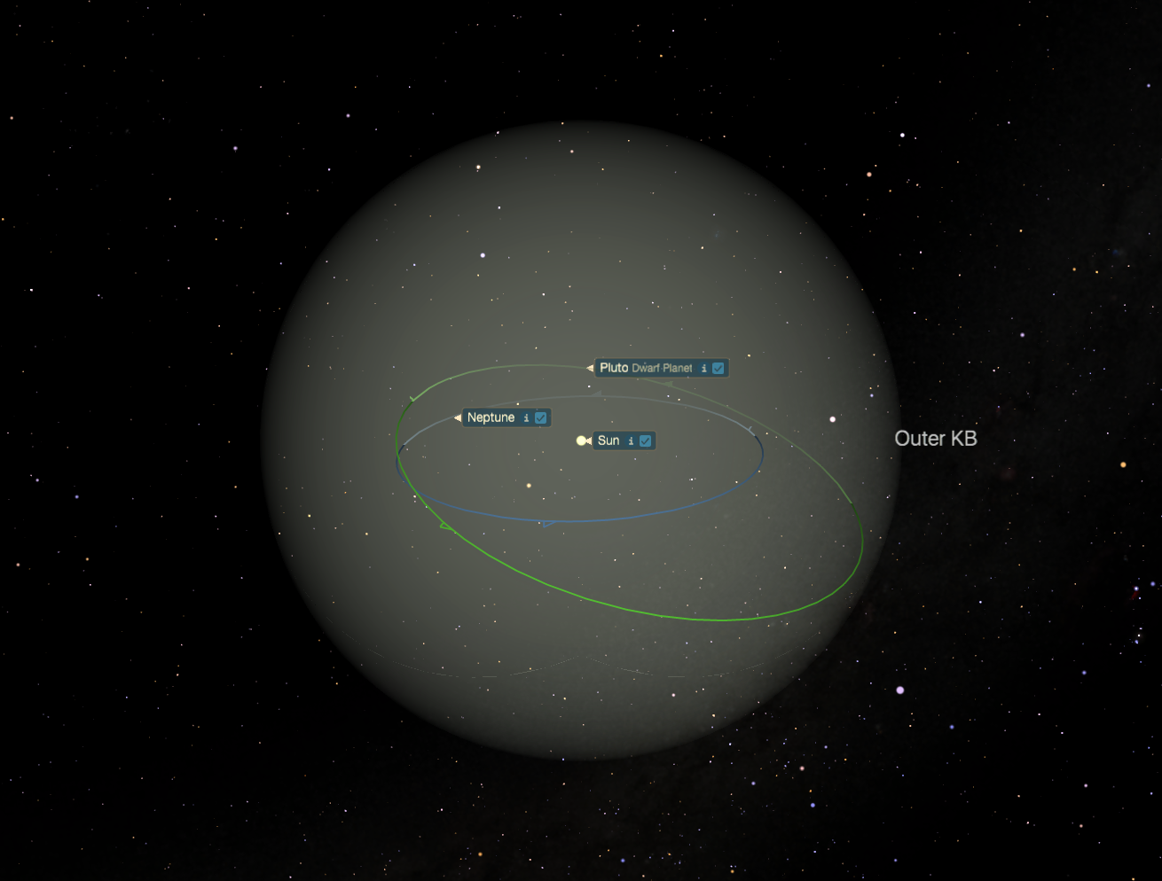 Figure 6: The orbit of QB1 relative to other solar system objects