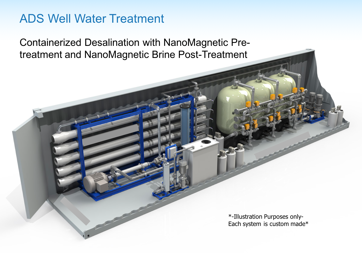 ADS Well Water Treatment For website.png