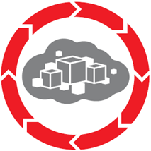 AgileTS Oracle Database LifeCycle Management Pack