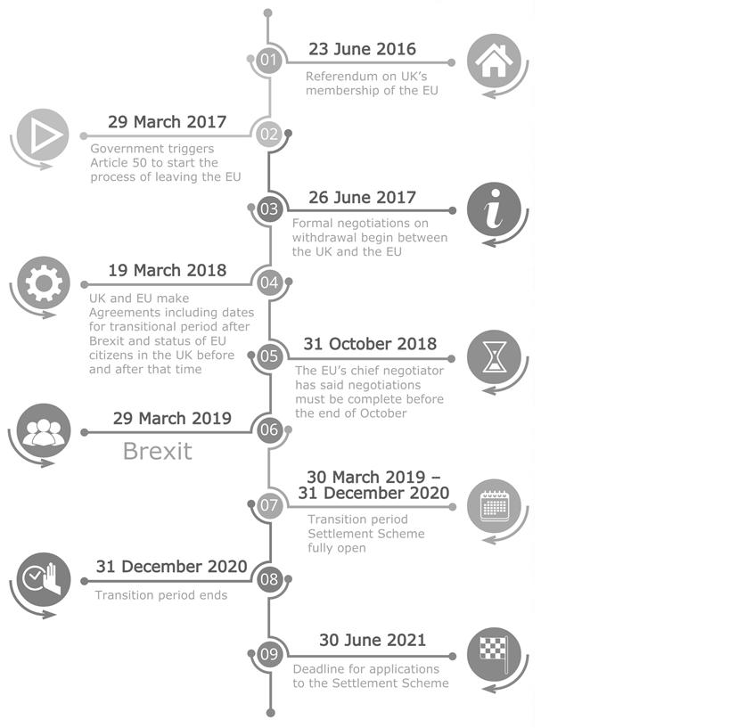 Brexit Timeline.png