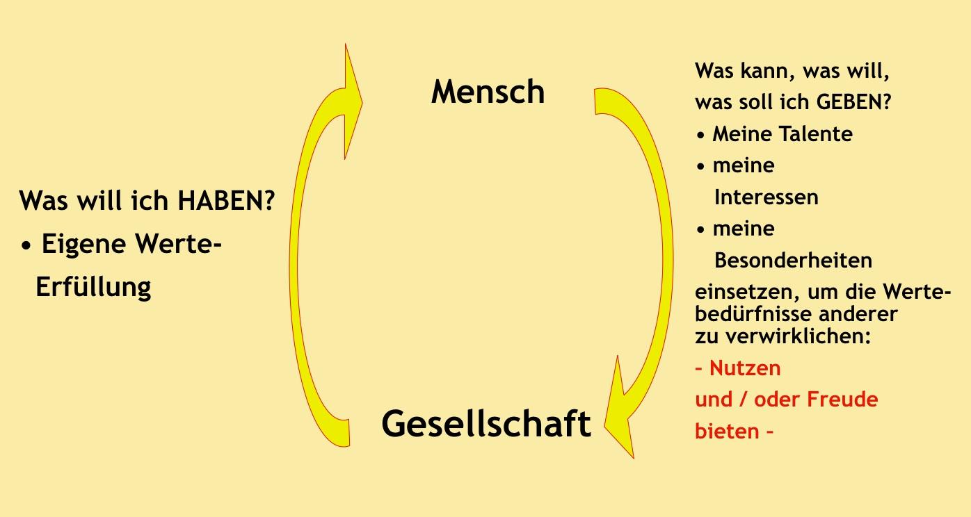 GEBEN+Systembild.jpg
