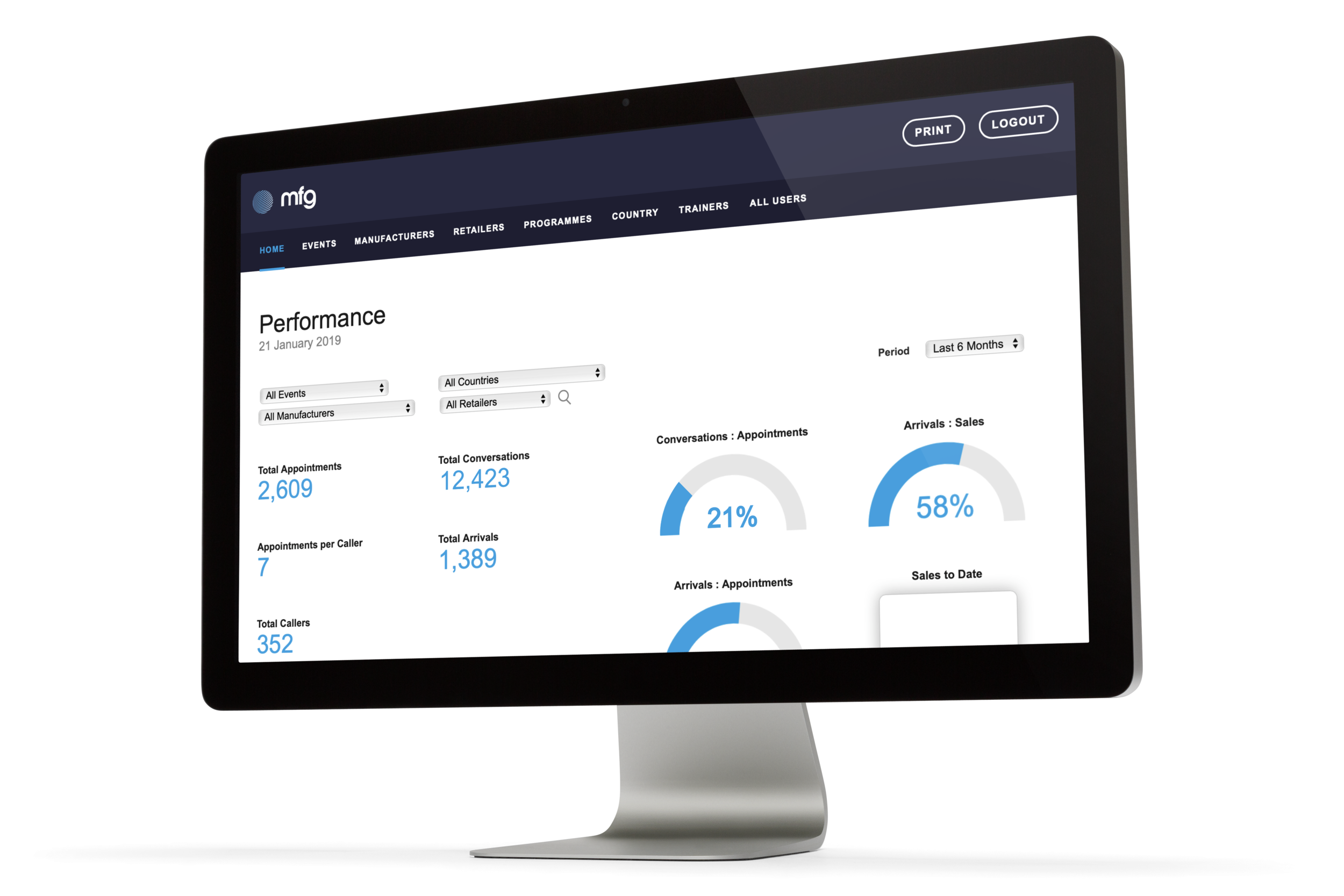 MFG Performance - Now everyone that books an MFG Sales Generator ™ or MFG Sales Generator Plus ™ package will enjoy live updates via the MFG Performance Dashboard. This powerful online platform has been built to deliver the information you need at the touch of a button - covering everything from calls made and appointments generated to customer show-ups and sales converted.