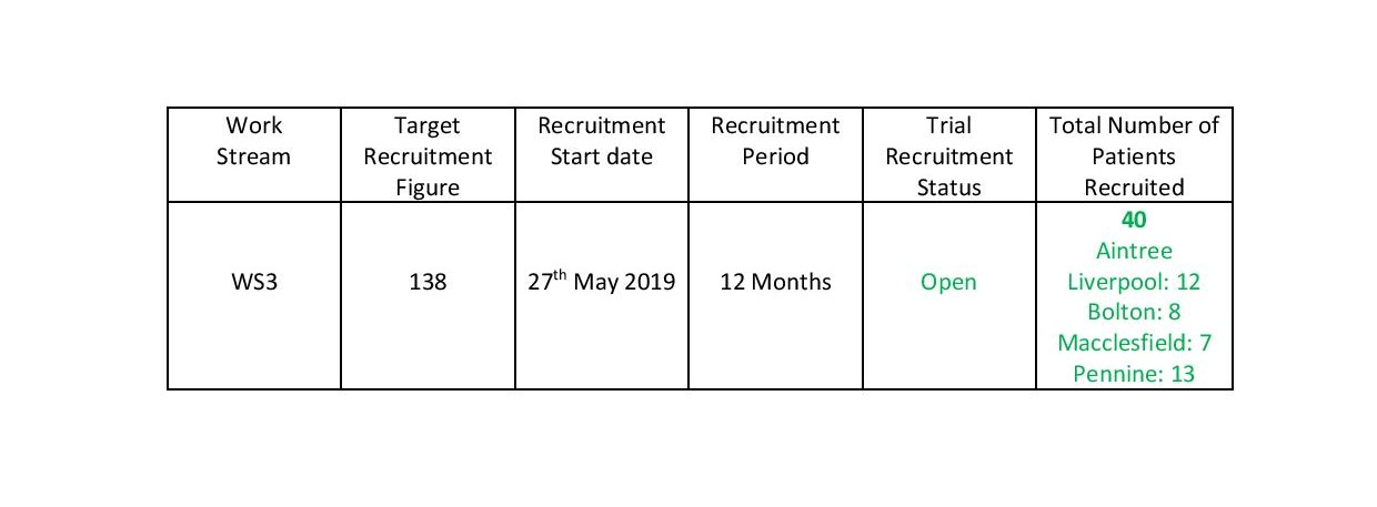 Monthly Recruitment figures for website - August new.jpg