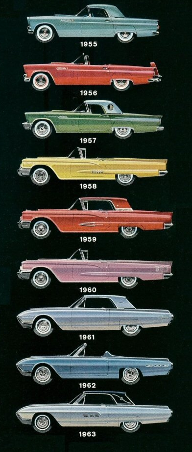 Advertisement for the Thunderbird (Ford).