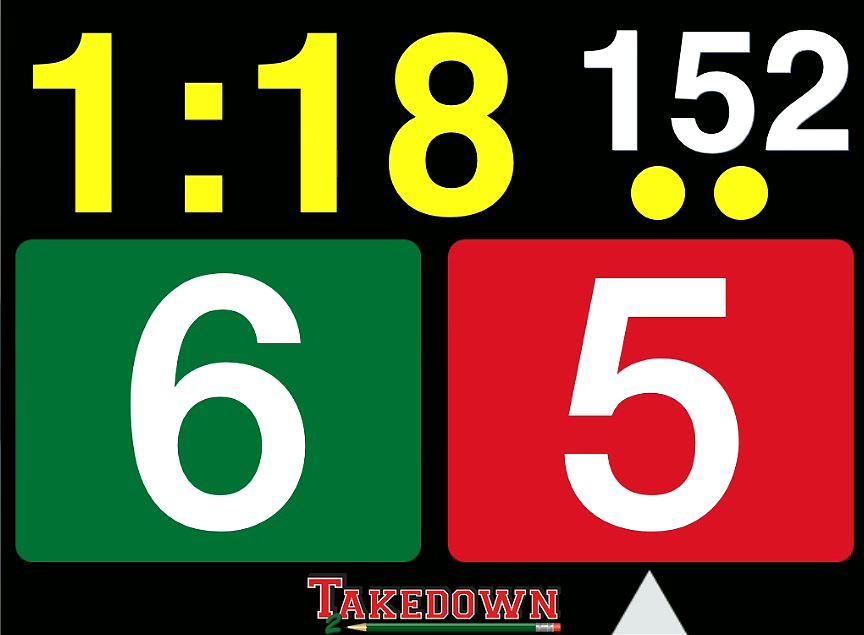 Scoreboard from Airserver