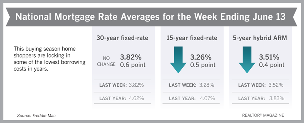 mortgage rates.png