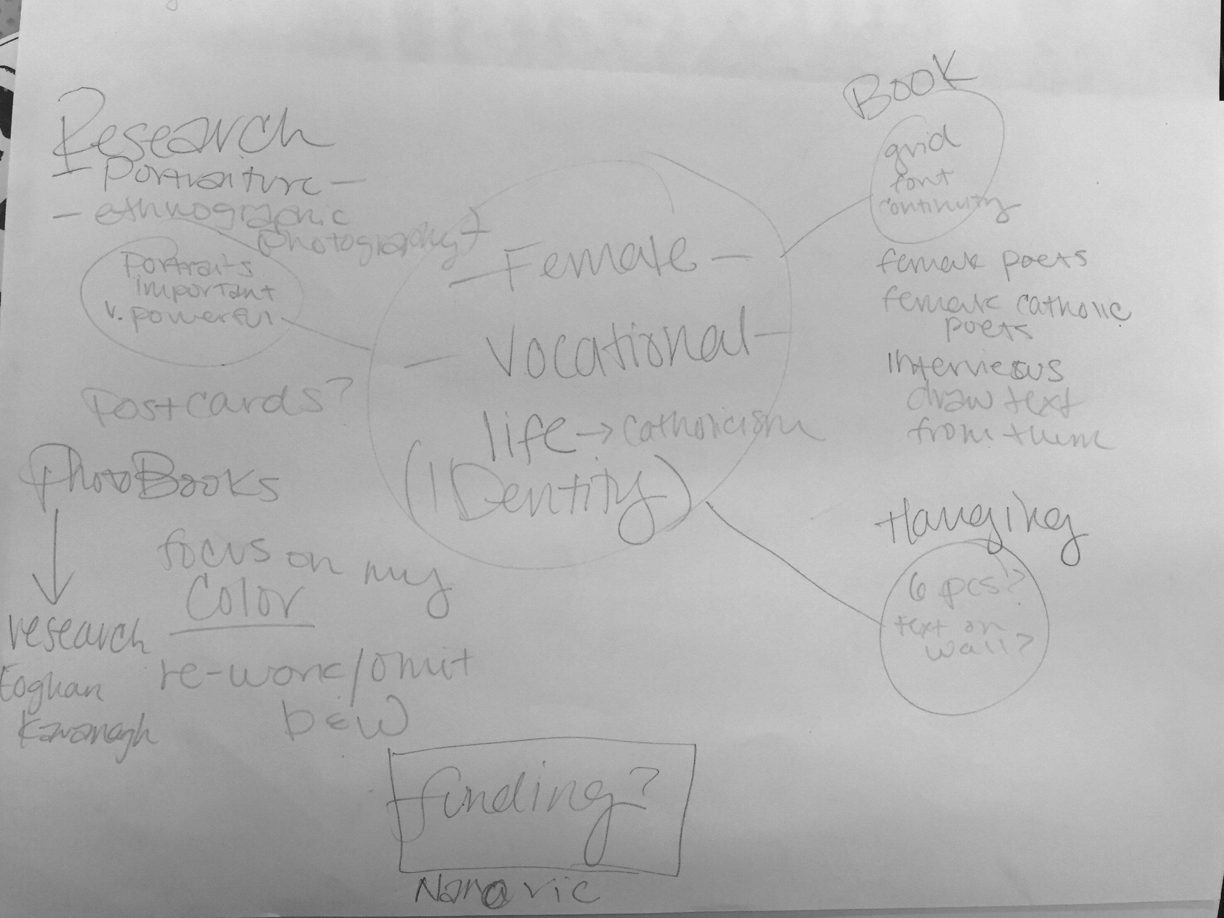 These are some of the ideas thrown out in group discussion during class when I introduced my thesis work. Two core themes that will be at the center of my thesis are the role of the Female in Catholic religious life and the idea of living a vocational and where vocations can be seen in similar lights, particularly in the light of an artist's vocation and the light of a religious vocation.   There were a few discussion points I found to be helpful in considering not only the content of my thesis but how I will display and present it: creating a consistent grid and font and having other design continuities in the book form of my Thesis, focus on the text and how it will not only act on its own but compliment the photographs as well as how they will be grouped together, do more research into portraiture photography and ethnographic photography and how these two genres can work cohesively, look at more literature especially female poets, female catholic writers, and writers that focus on artist and religious vocation.   The first order of business that I will go forward with after this discussion will be researching more literature and focusing on the writing component. After that I will research portraiture and ethnographic photography and eventually get to the design elements.