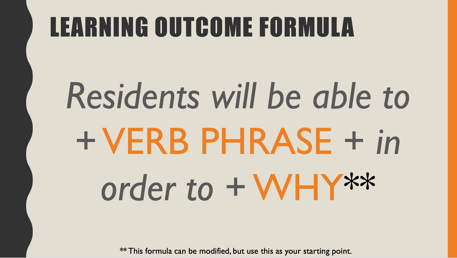 The framework for writing learning outcomes.