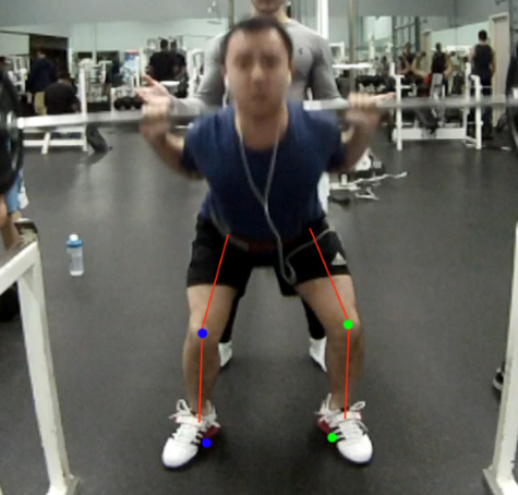 Front View   BLUE DOTS indicate faulty biomechanics, in this case, right knee valgus and right foot arch collapse.   GREEN DOTS indicate proper biomechanics for squatting, knees tracking outwards with the foot, foot arch is present