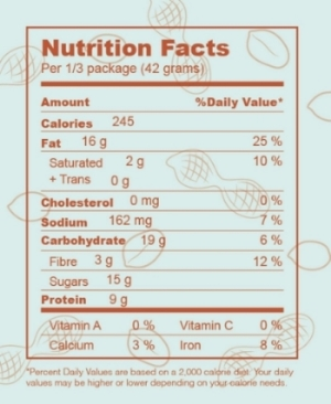 Imperial IPA peanuts nutrition website.jpg