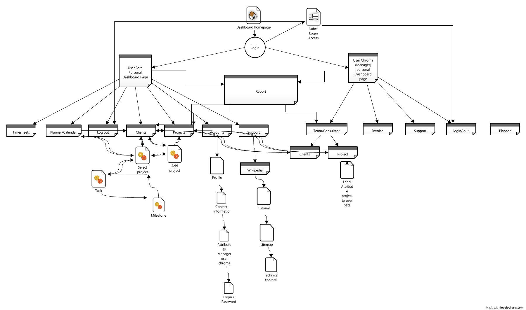 V1.0 (Sitemap).jpg