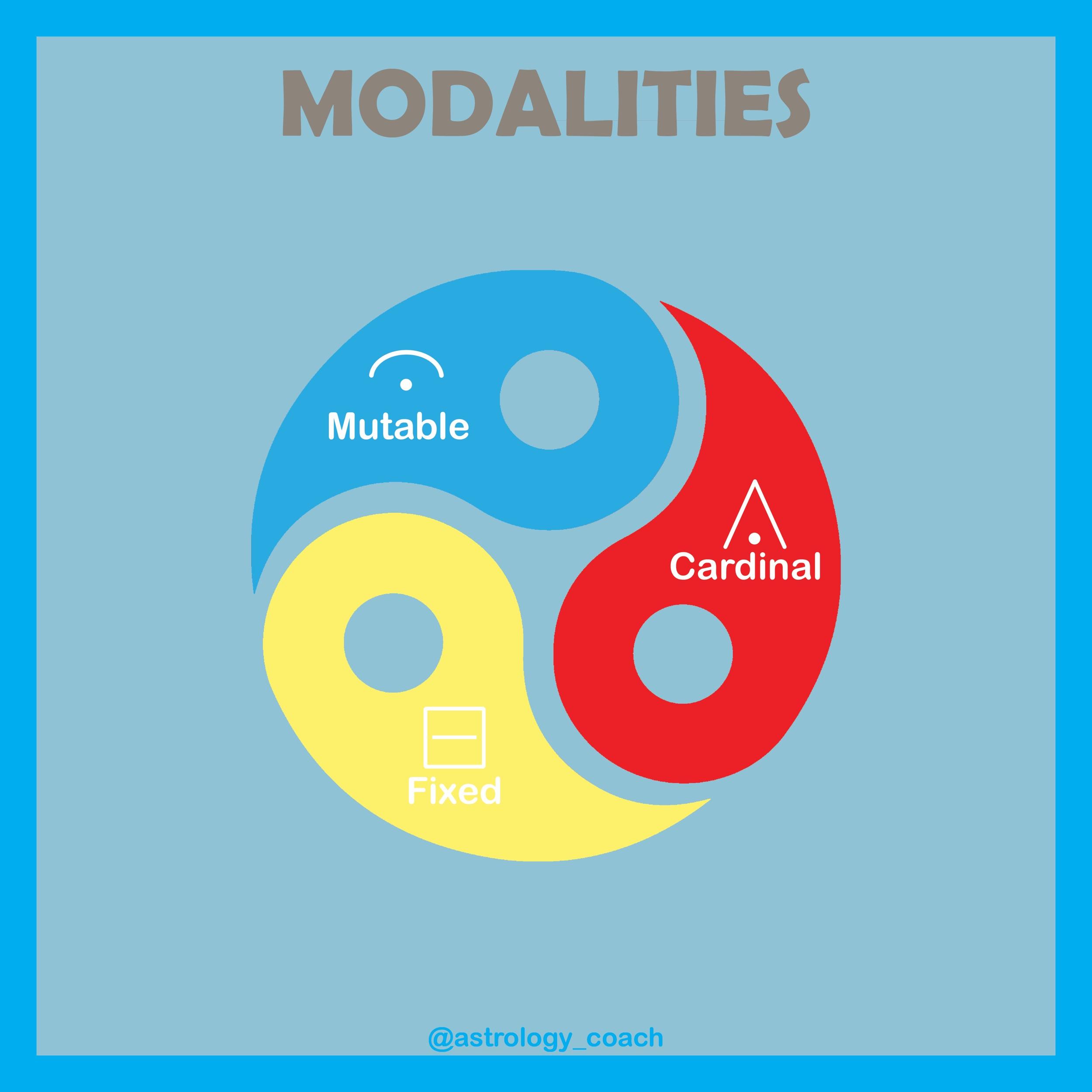 modalities14.jpeg