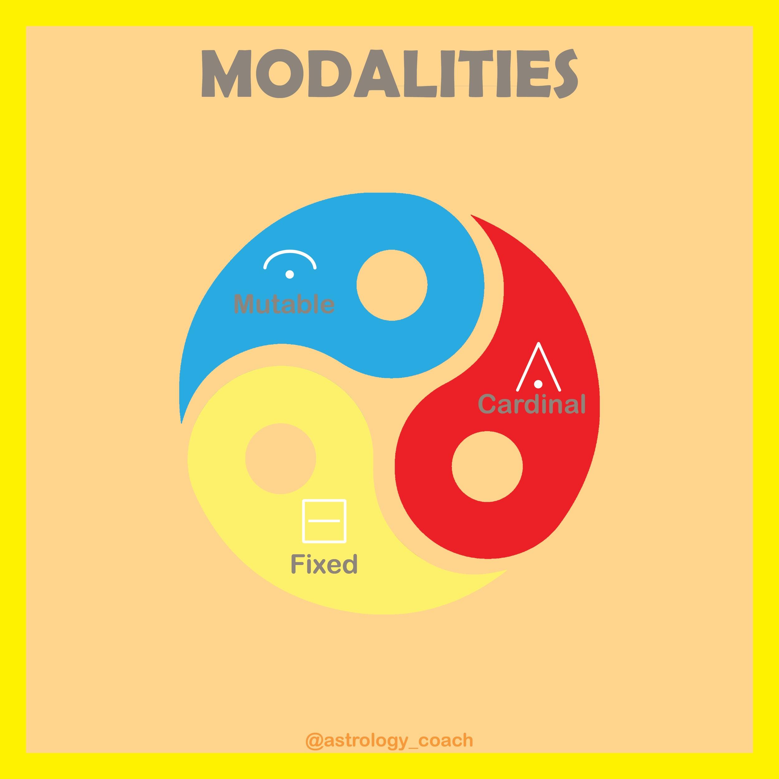 modalities8.jpeg