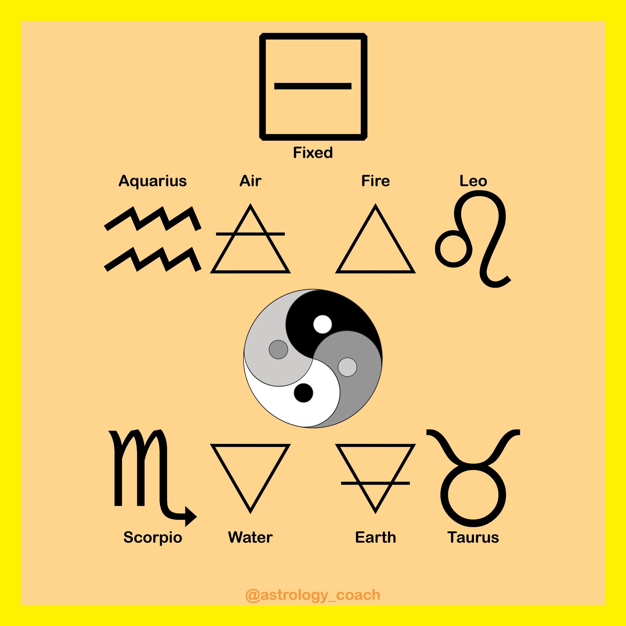 Fixed Signs — RonLof