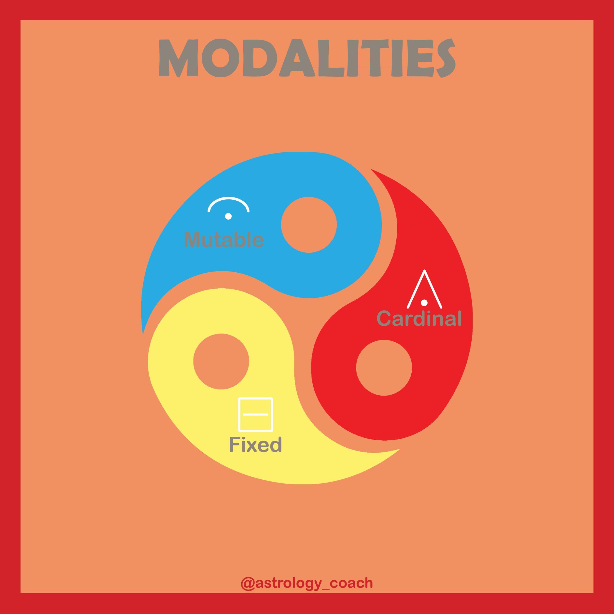 modalities2.jpeg