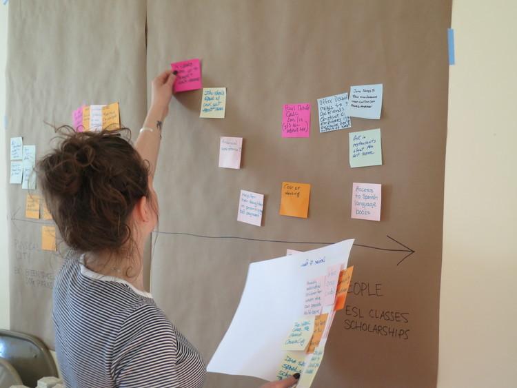 Participatory workshop