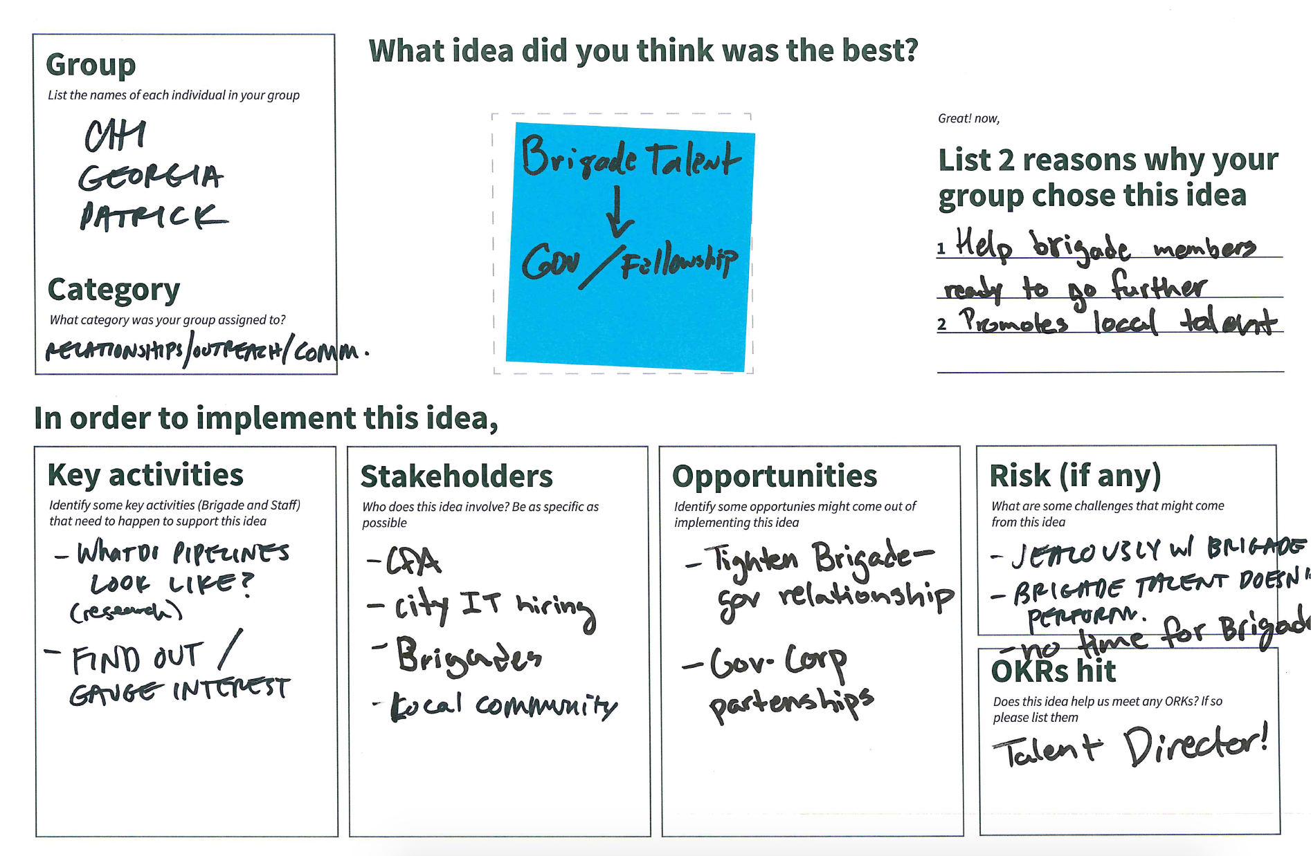 Sample of participatory design workshop worksheet