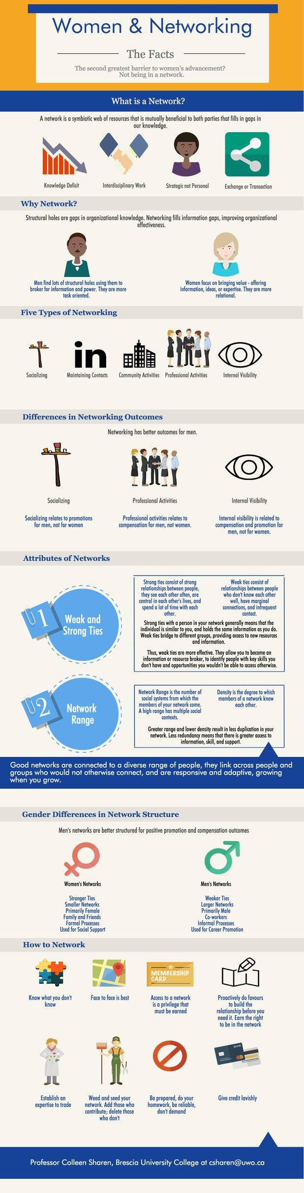Infographic by Colleen Sharen and used here with permission.