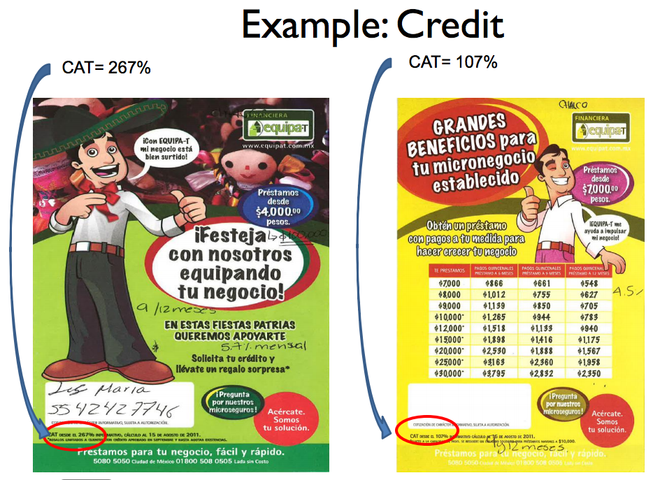 Source: From study author Xavier Giné's presentation at the Financial Capability Conference, Lima