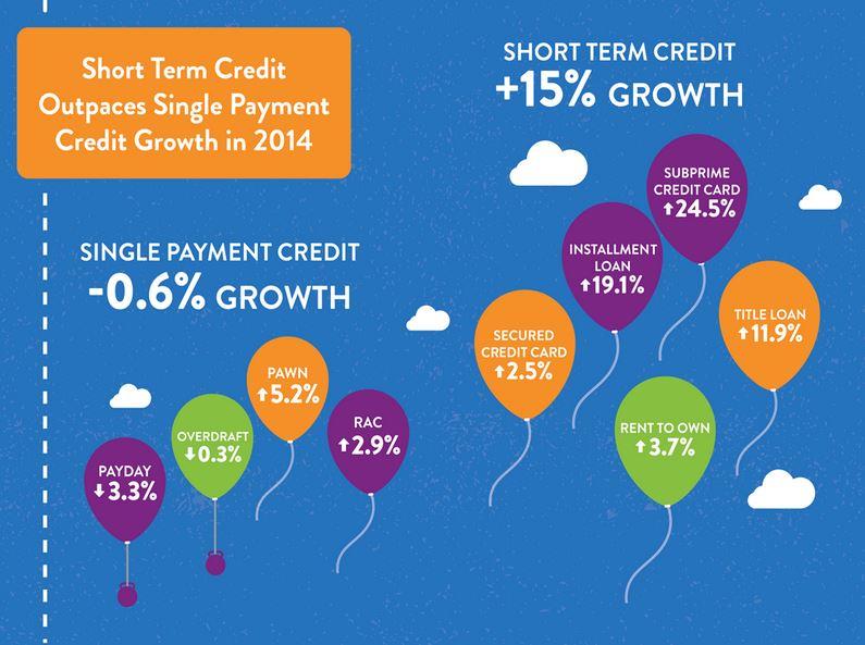 infographic cfsi.JPG