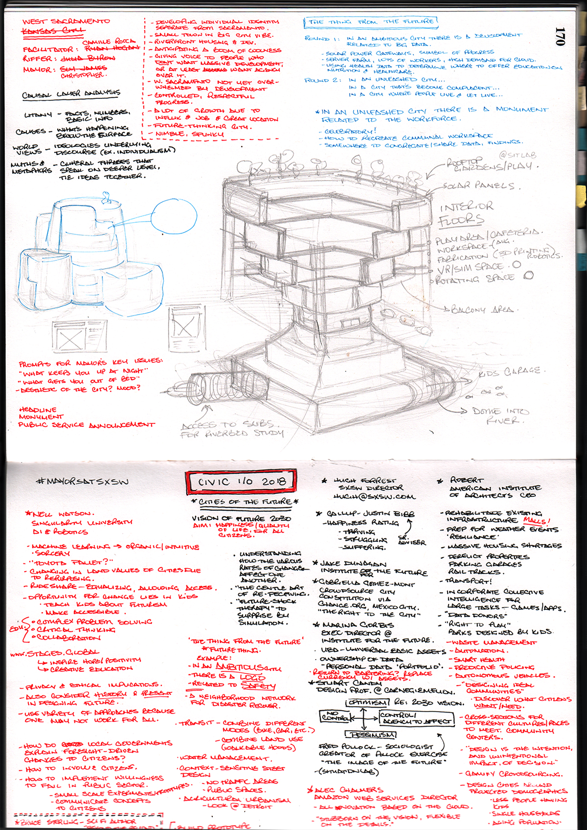 Notes from the conference and preliminary sketches of the building.