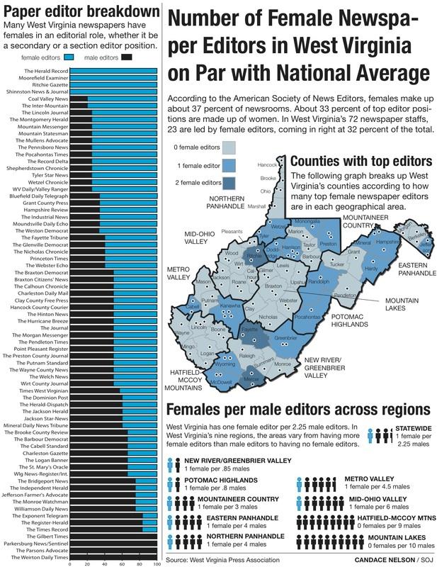 Female Newspaper Editors.jpg