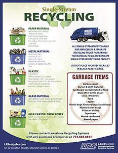 Graphic by Lakeshore Recycling Systems