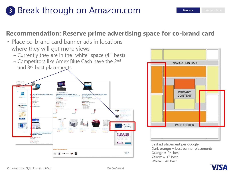 Amazon Acq Optimization-8.4-FINAL-36.jpg