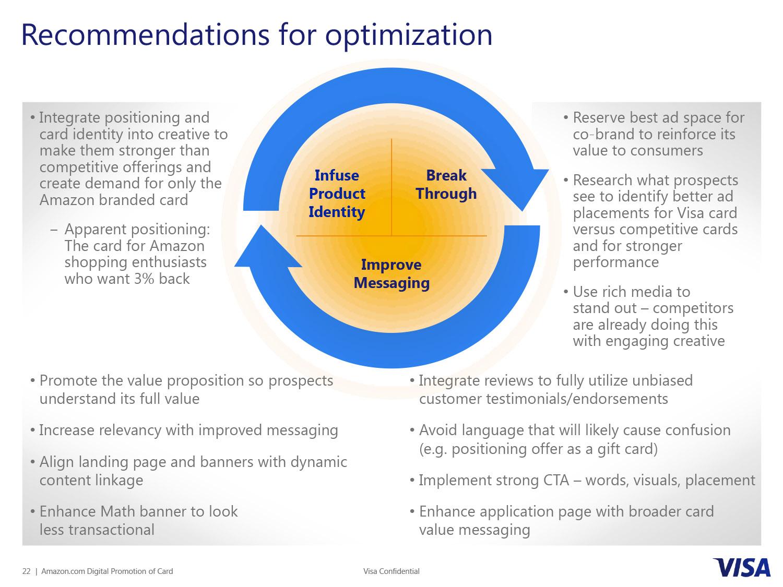 Amazon Acq Optimization-8.4-FINAL-22.jpg