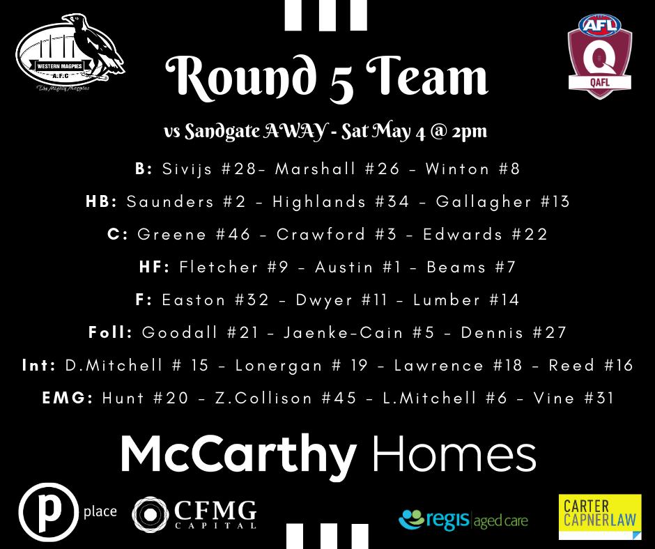 Round 5 team.png