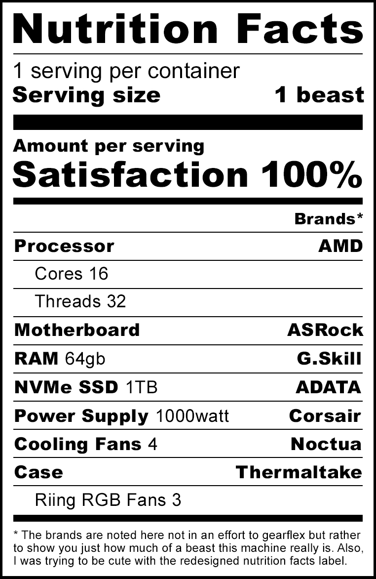 Nutrition Facts Label of My Personal Computer