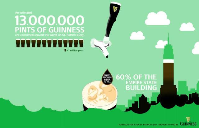 Guinness_Infographic5.jpg
