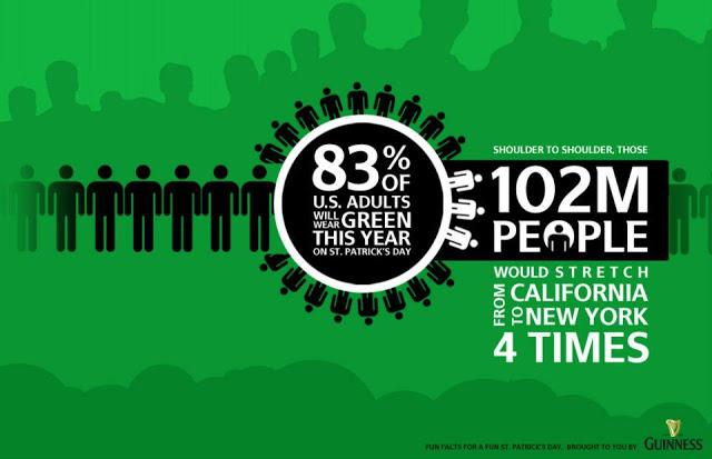 Guinness_Infographic2.jpg
