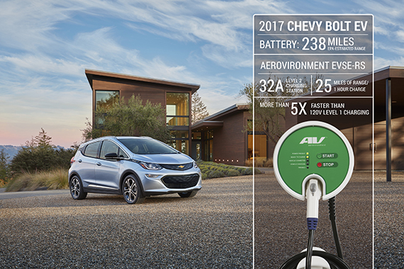 GM Selects AeroVironment As Official Charger for Chevy Bolt Press Release