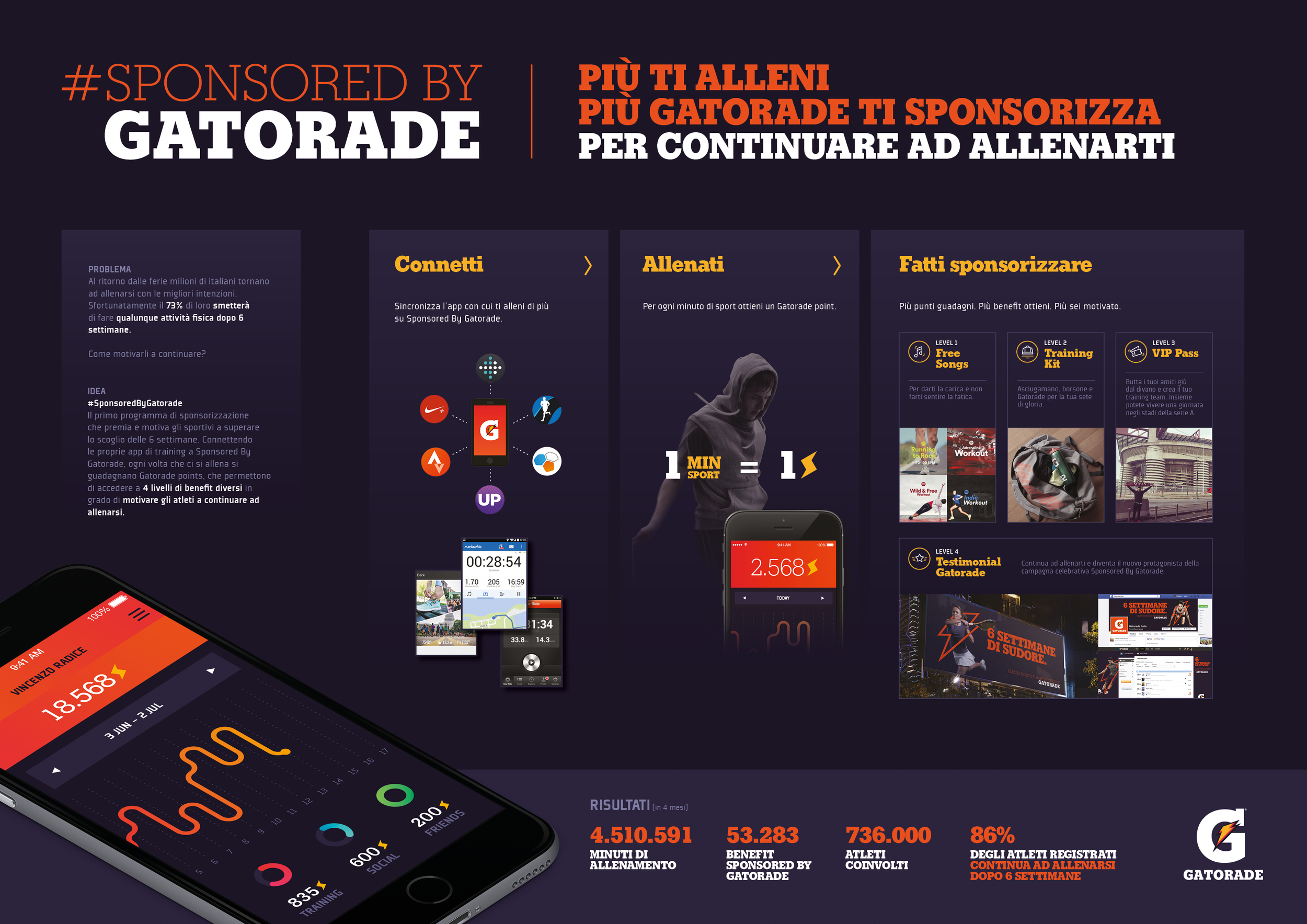 A2board_SponsoredByGatorade_ITA.jpg
