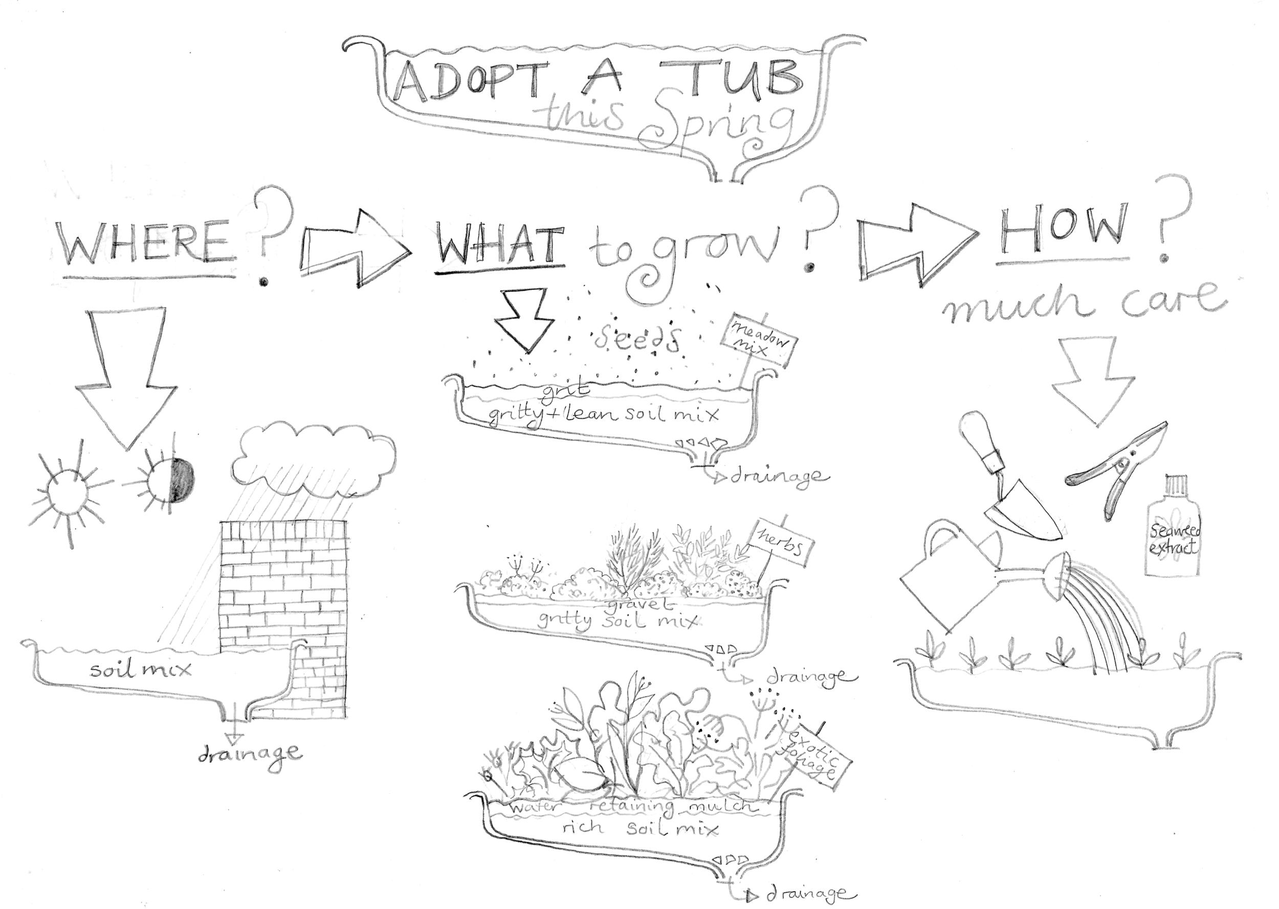 Tub Drawing.png