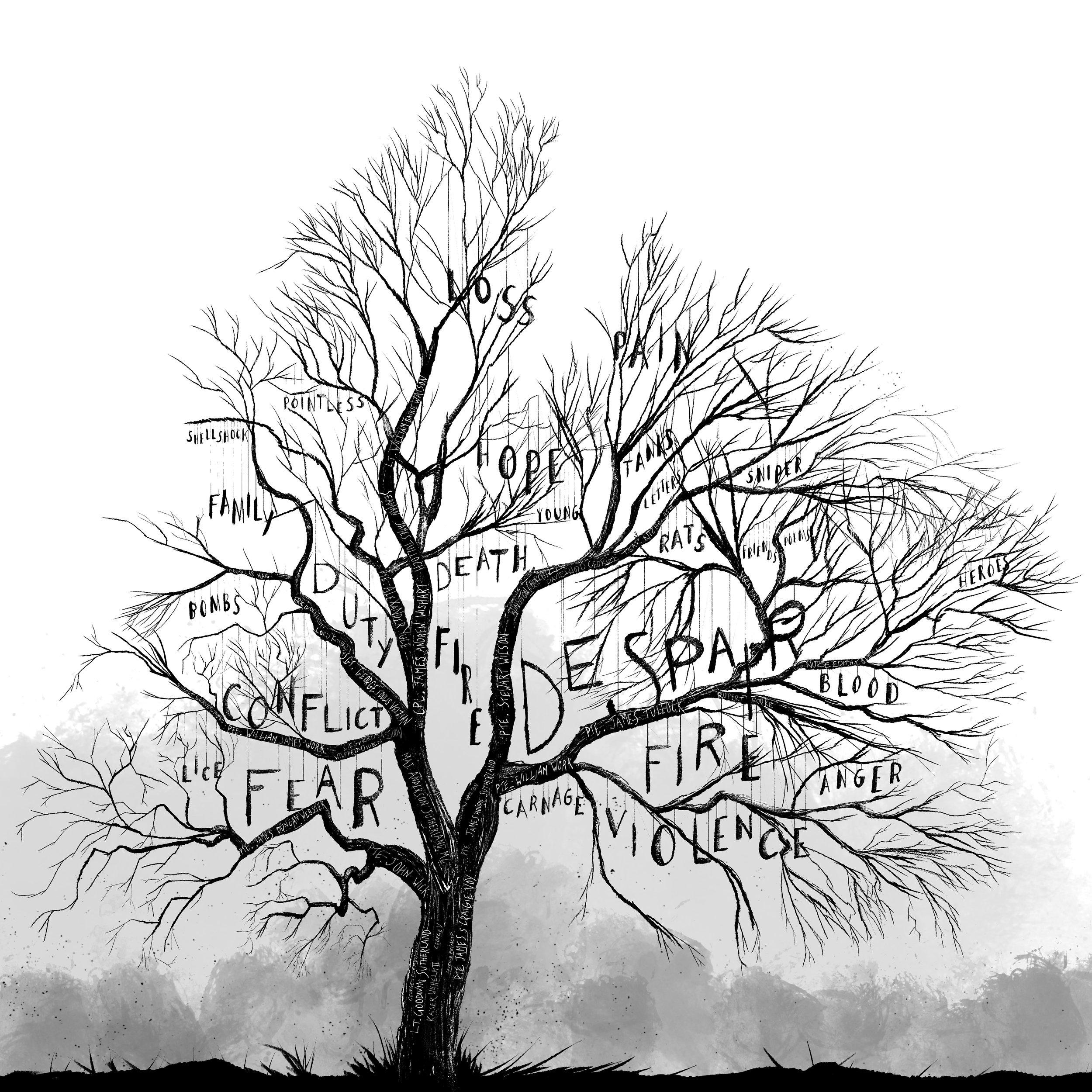 WW1 - Orkney Tree v2.jpg