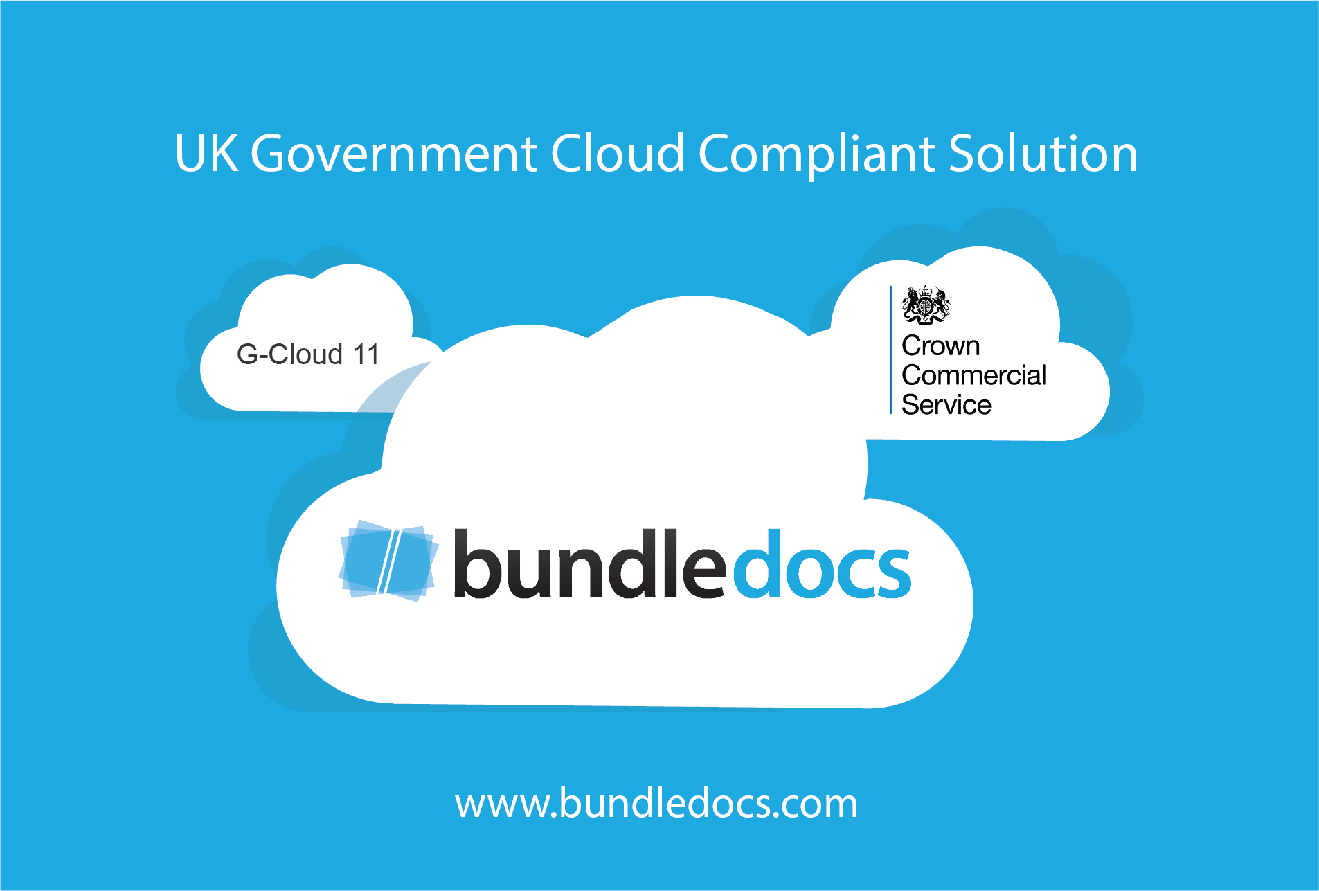 Electronic_Document_Bundling_Solution_Bundledocs_GCloud.png