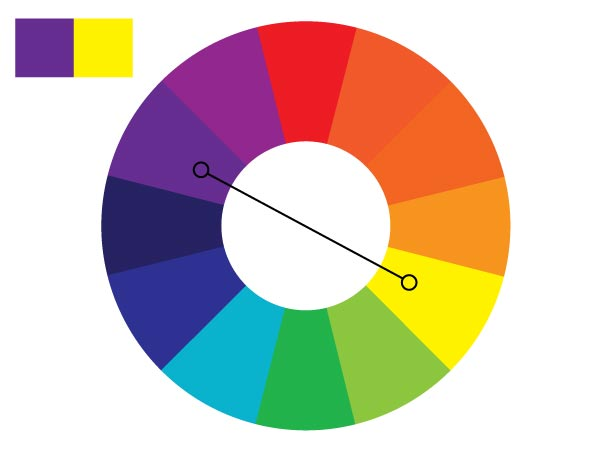 color wheel purple and yellow counteract