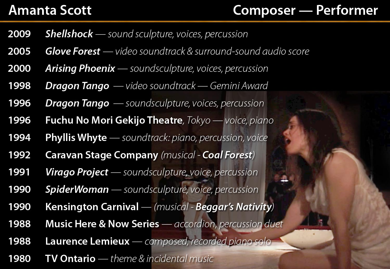 ACS_composer-perf.jpg