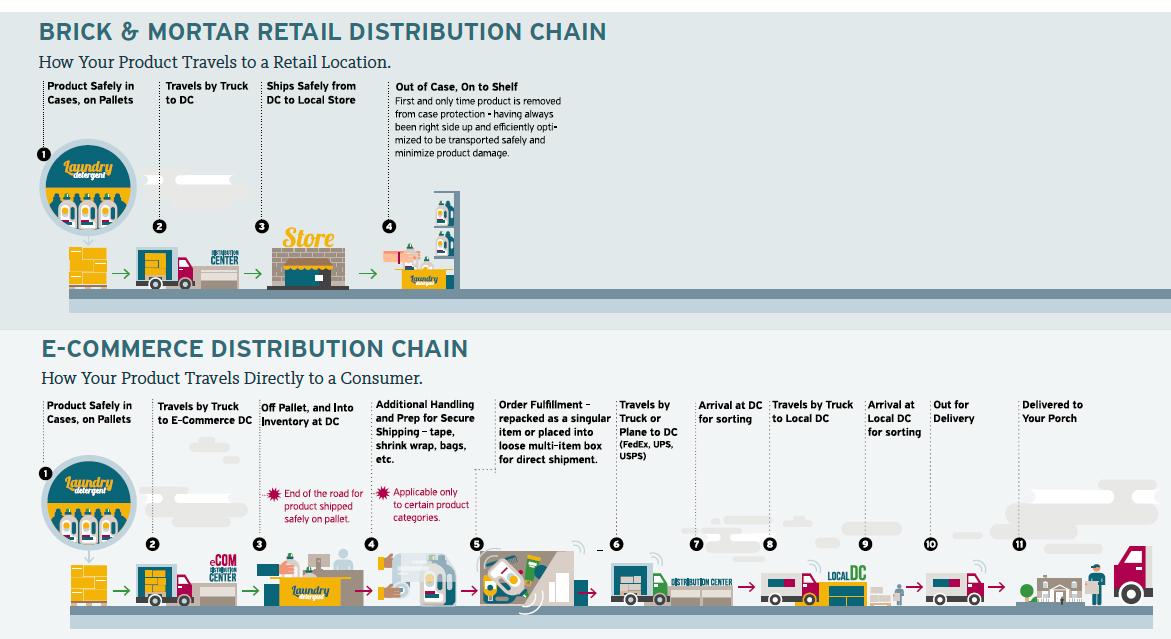 image courtesy of SAP